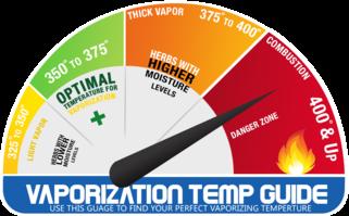 Vape Temperature Guide